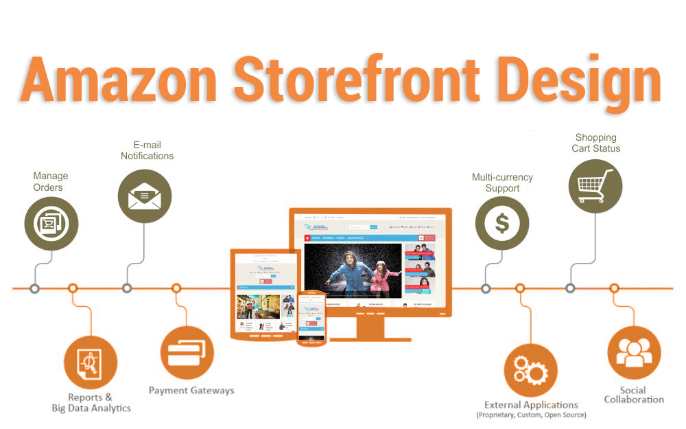 amazon-storefront-design-services