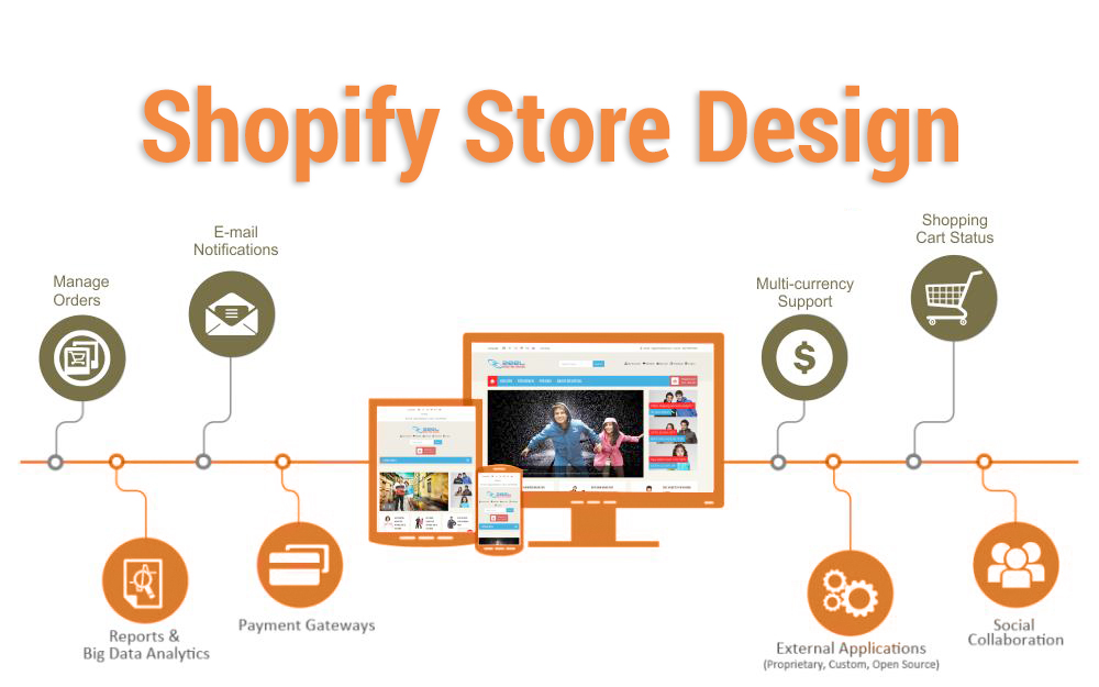 shopify-store-design-seo