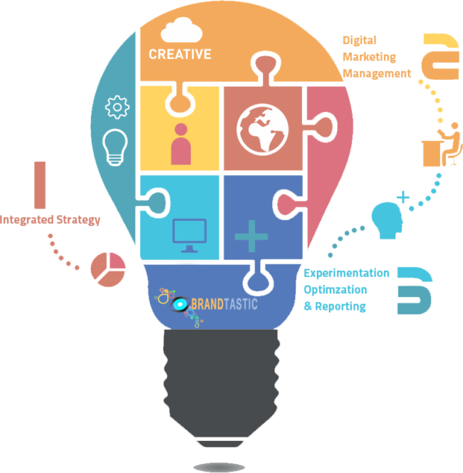 digital-marketing-social-media-marketing-search-engine-optimization-advertising